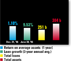 3 Year Loans >> Asianow Asiaweek
