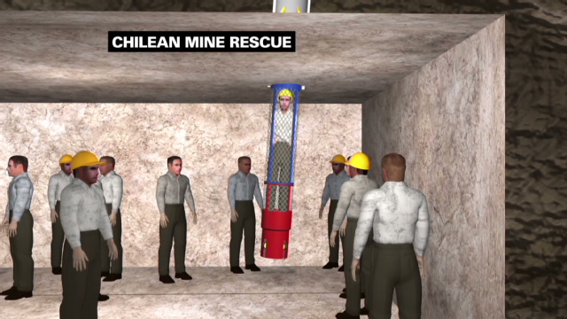 chilean miners rescue essay The 33 chilean miners were rescued after the crisis was over the company declare an end to the crisis the company did a follow-up, perform an act of goodwill, and a debriefing.