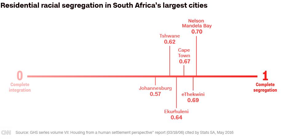South Africa's Suidlanders
