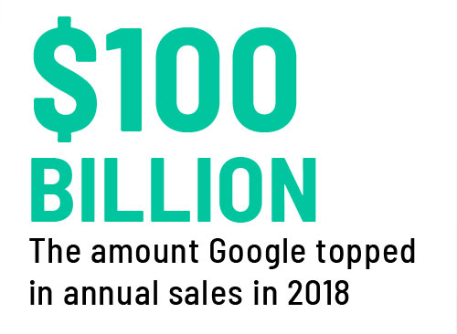 Google's incredible growth: A timeline