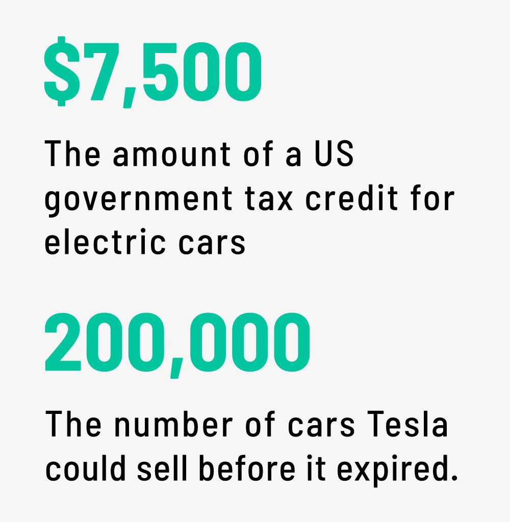 Tax credits expire