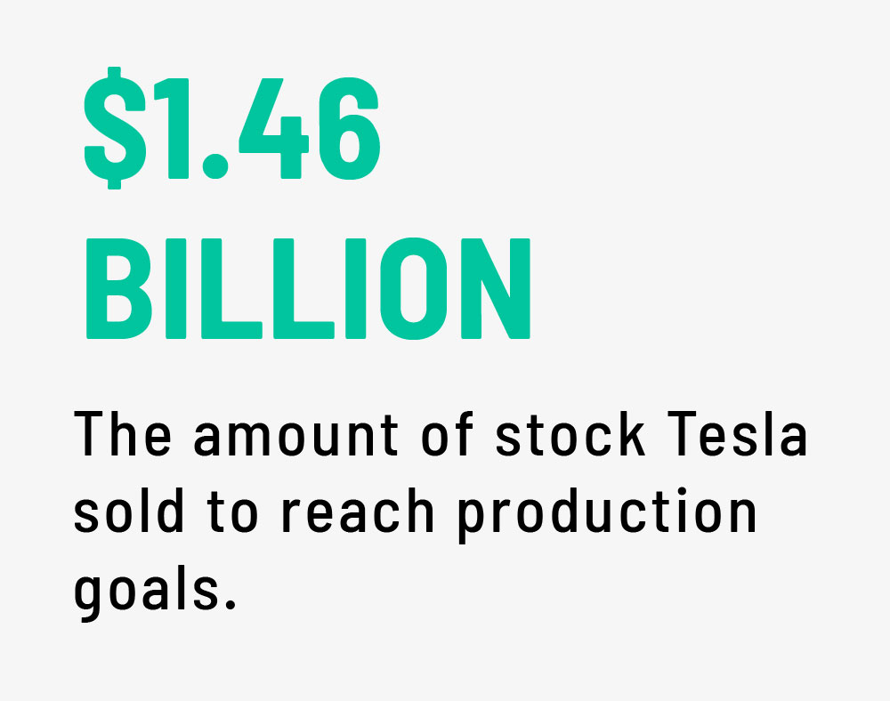 Tesla's history: From The Roadster to SEC problems - CNN com