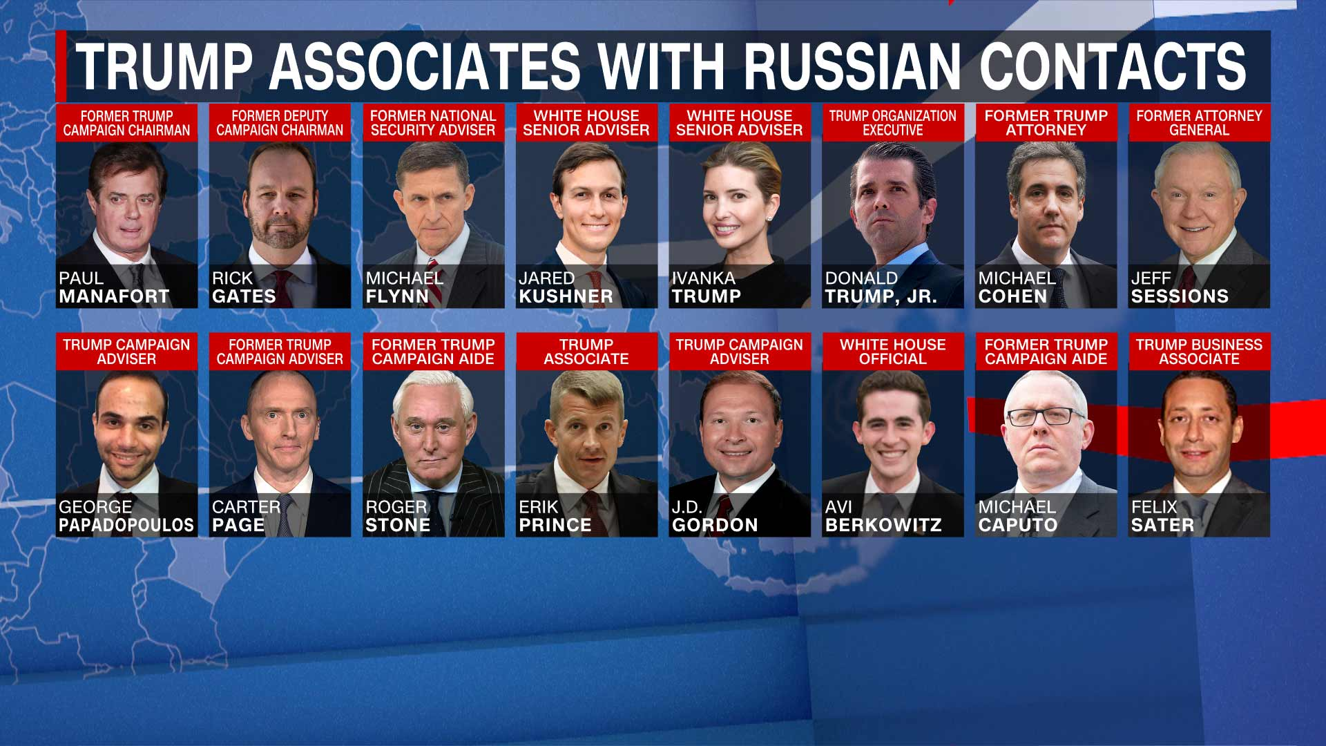 Links between Trump associates and Russian officials