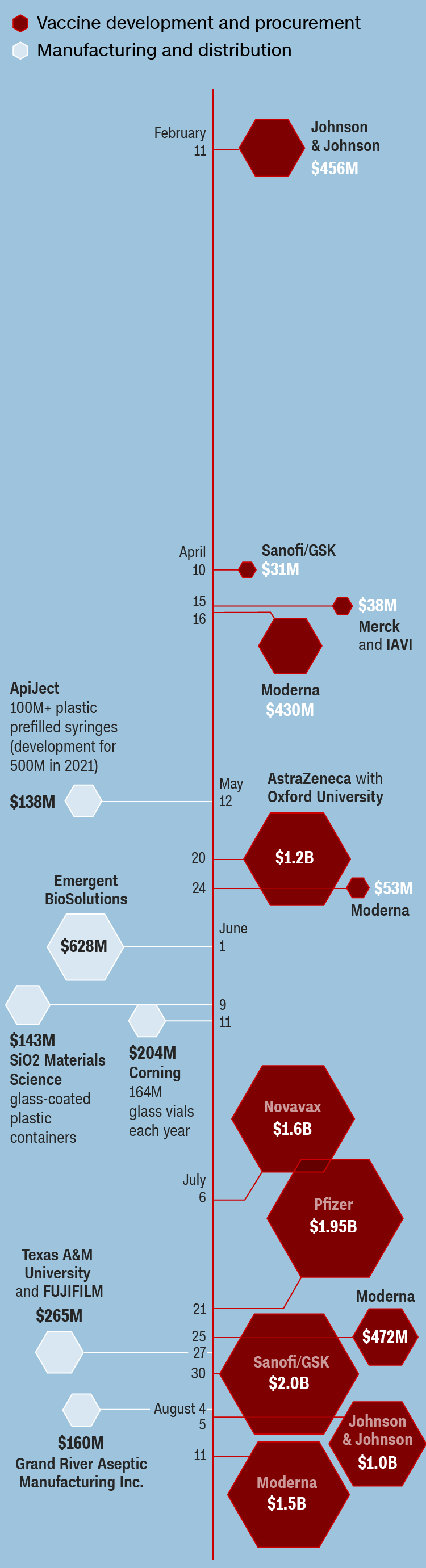 Covid 19 Inside The Multibillion Dollar Race For A Vaccine